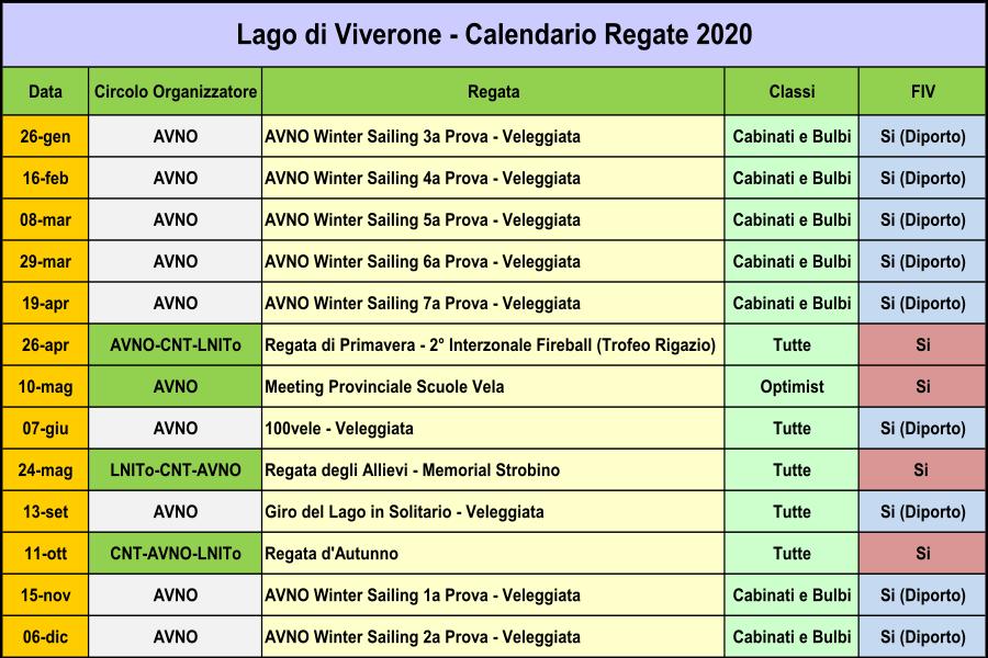 Calendario regate 2020